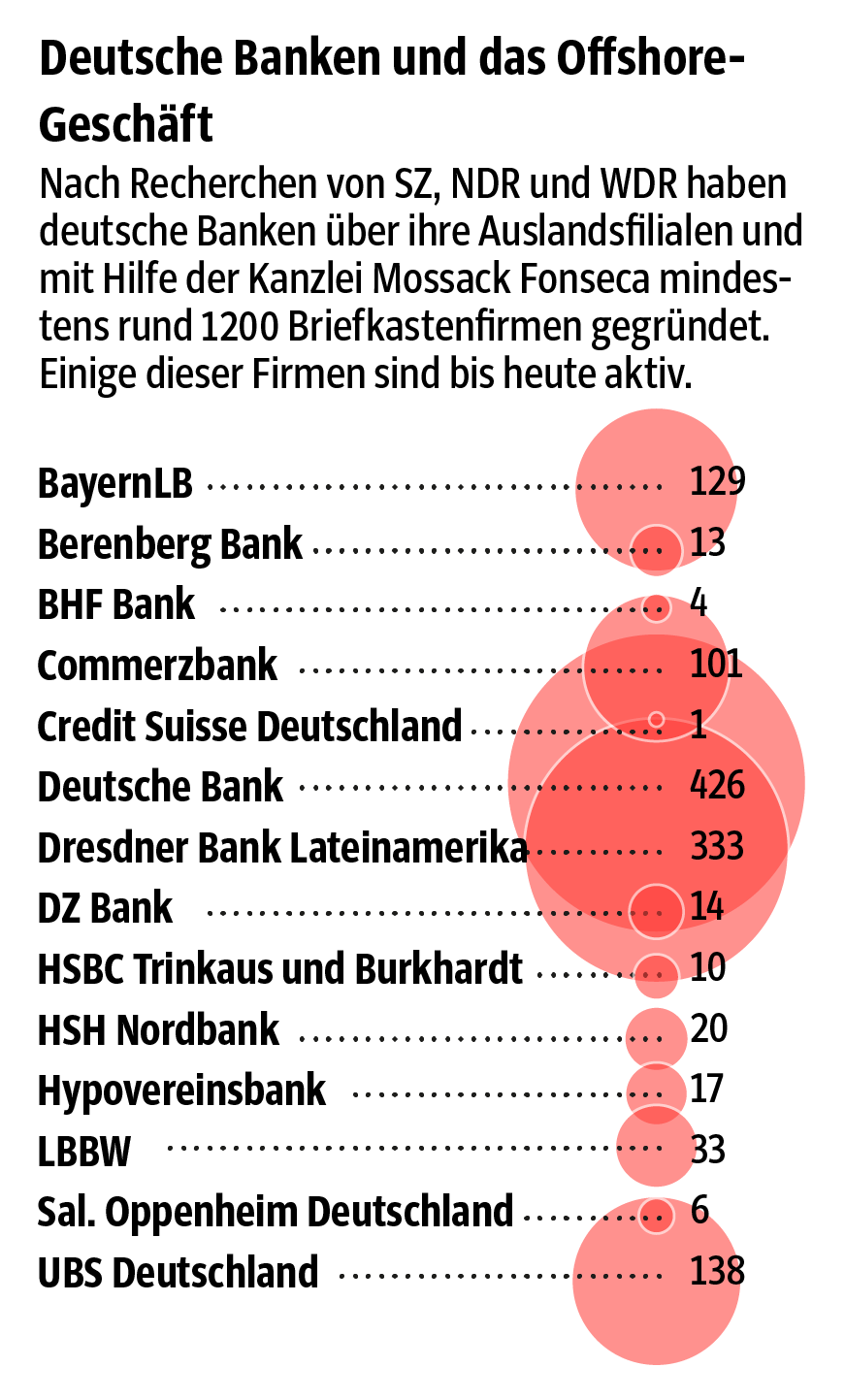 aktiv banking bundesbank